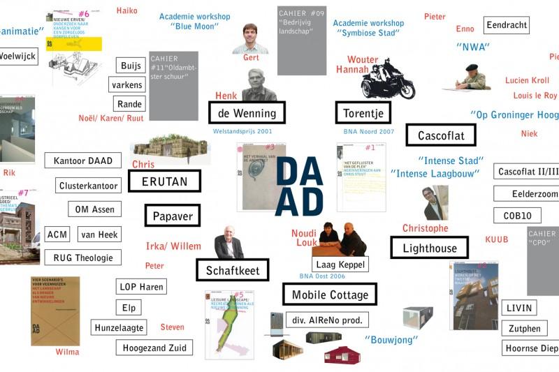 DAAD poster LezingRobAvB23juni11